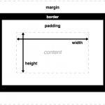 box-model-standard