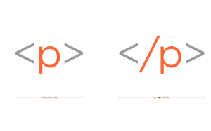 عناصر نوشتاری html