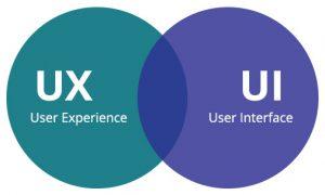 مفهوم UIو UX در طراحی وب سایت