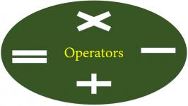 عملگرها در javascript