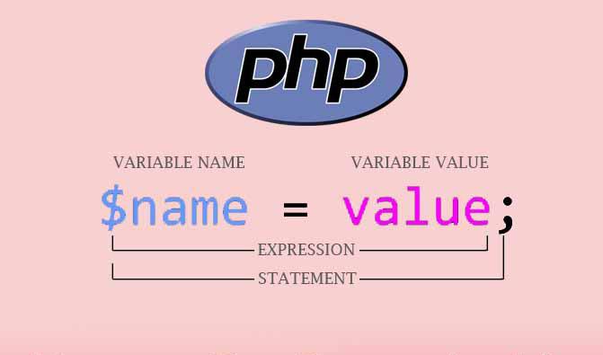 متغیر در php