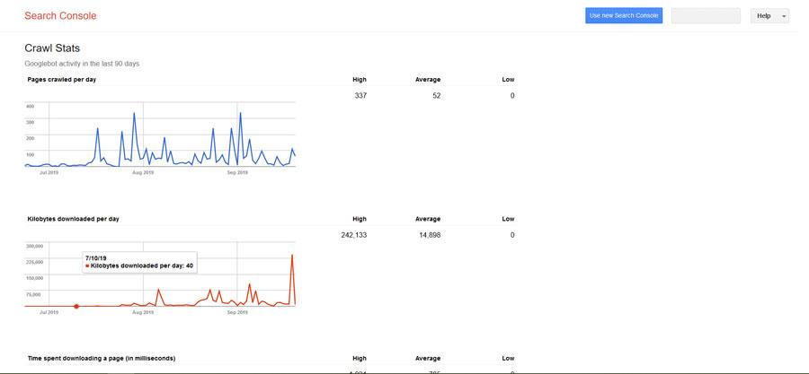 crawel stat کنسول گوگل